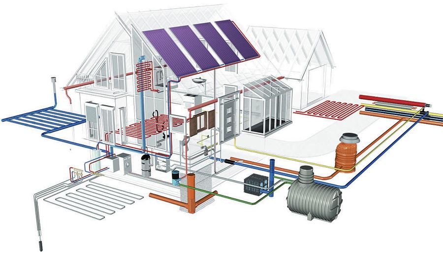 это раздел какими сантехническими системи оборудуют здания индустриальный
