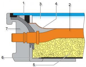 Конструкция плоского коллектора