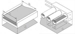 А – общая площадь (габаритные размеры) В – площадь поглотителя (металлическая поверхность с покрытием, встроенная в коллектор) С – апертурная площадь