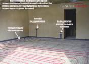 Монтаж инженерных систем в помещении гаража