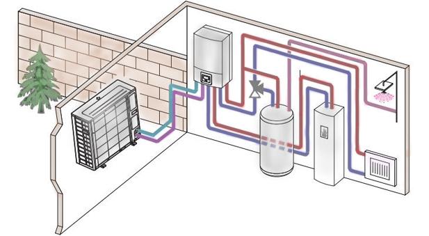 Наружный блок теплового насоса, внутренний блок  AWBS без дополнительного электрического нагревателя, бойлер косвенного нагрева и внешний дополнительный источник тепла