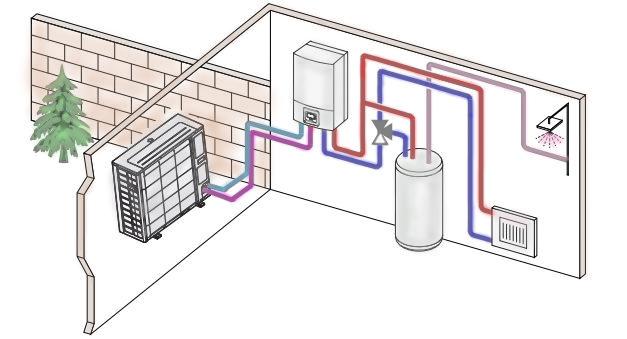 AWES c дополнительным электрическим нагревателем и бойлером косвенного нагрева