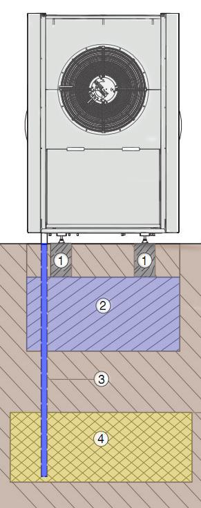 Дренажный слой для слива конденсата от теплового насоса