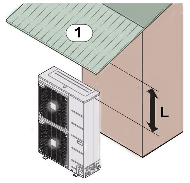 Защитная крыша для теплового насоса